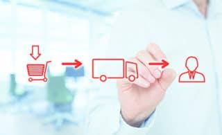 EDI-Integration für den Onlinehandel dargestellt in drei Schritten Bestellung-Lieferung-Nutzung
