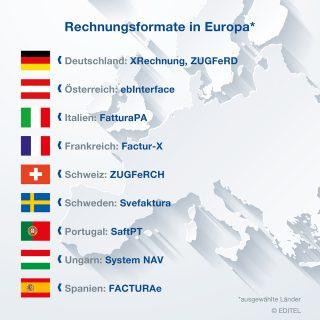 Grafik mit Flaggen für die unterschiedlichen Rechnungsformate in Europa